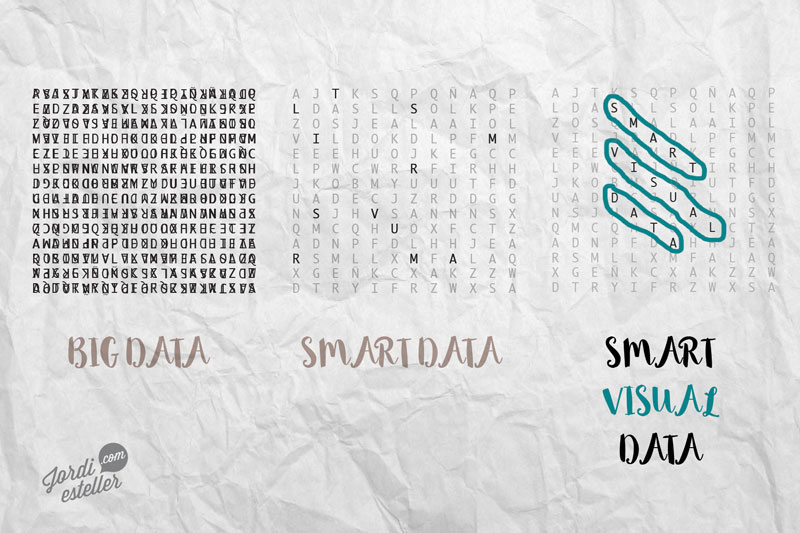 smart-visual-data